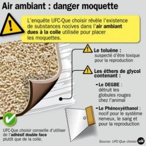 toxicité moquette